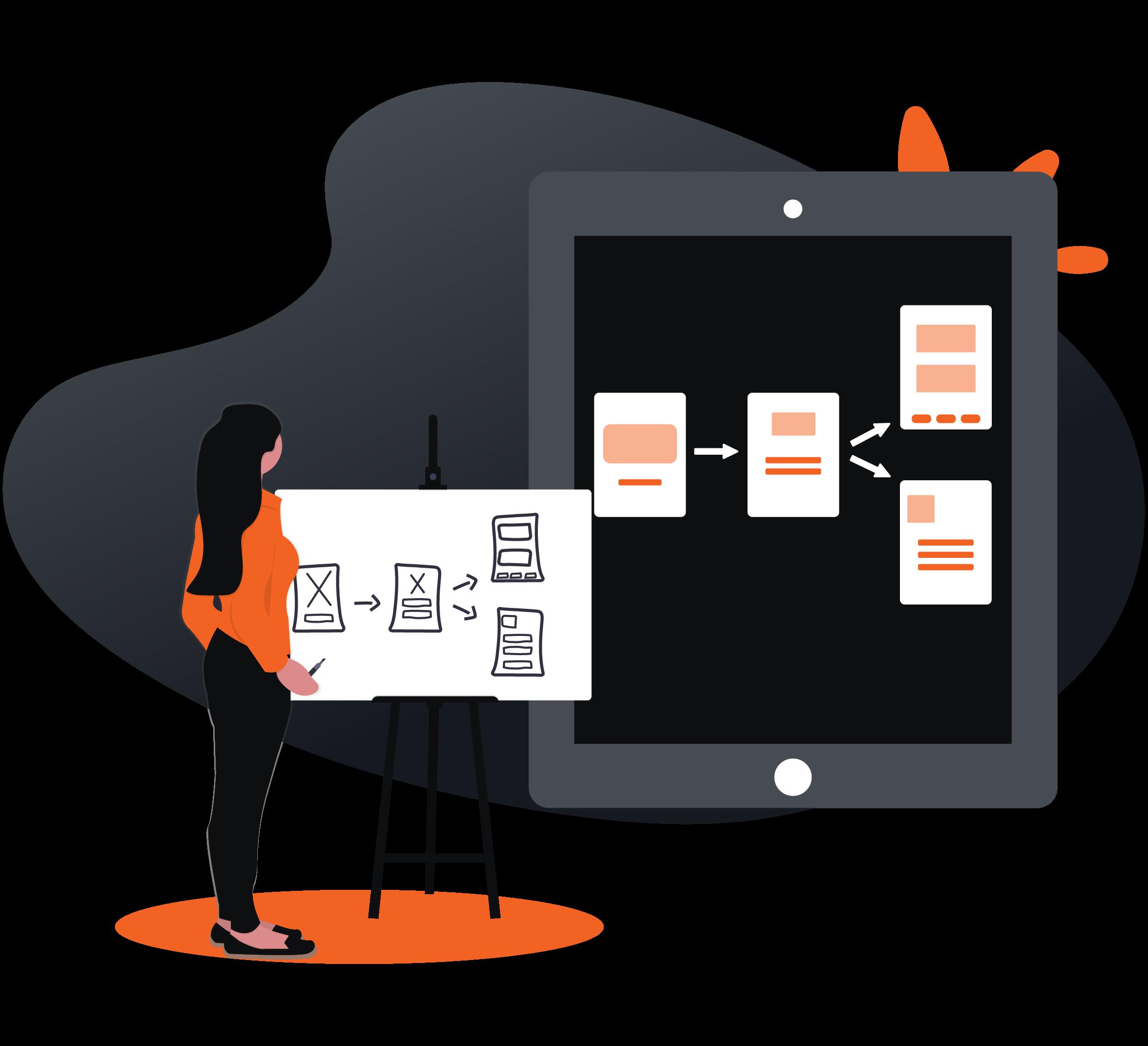 UI UX design image