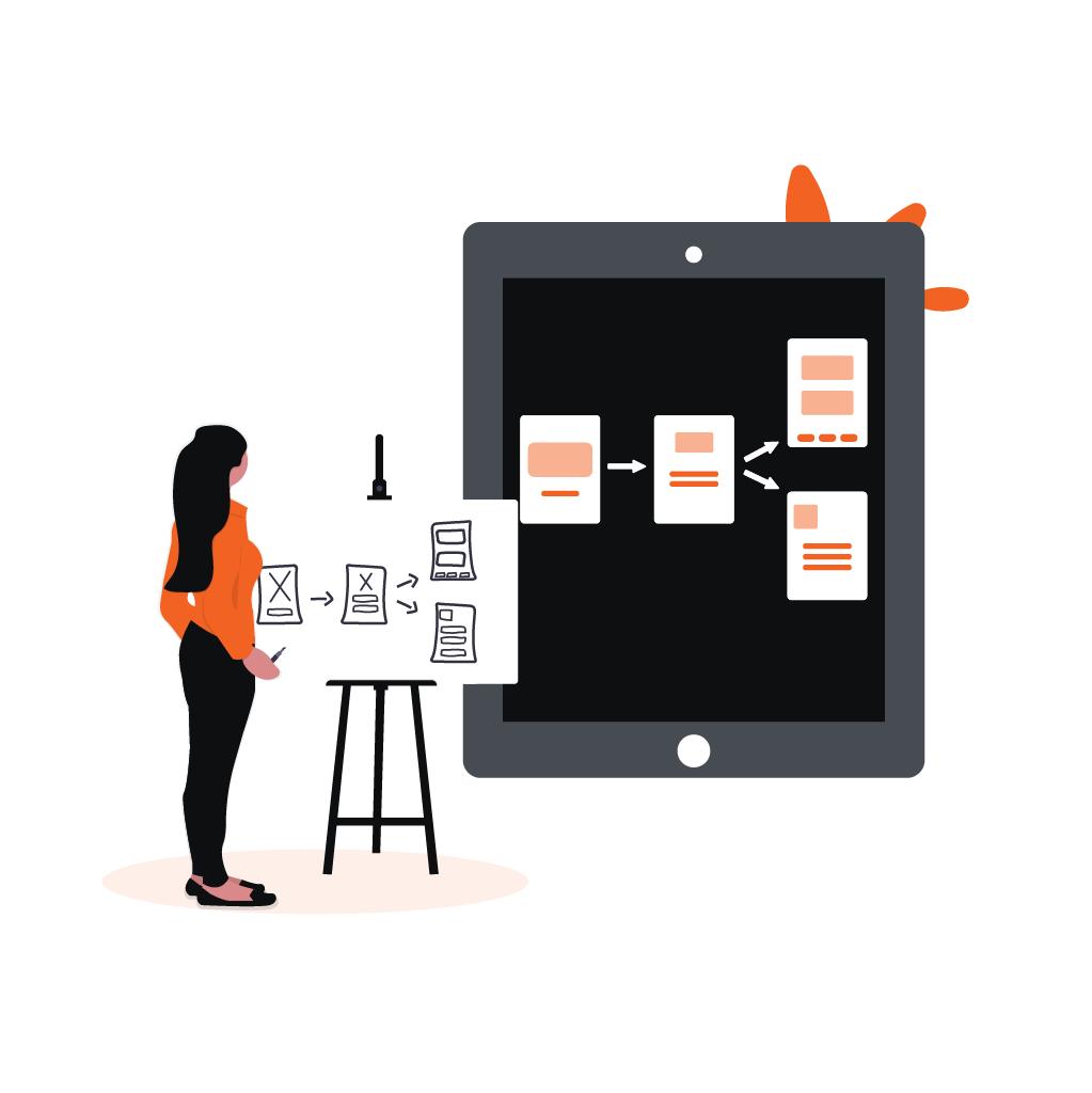 UIUX Design graphic